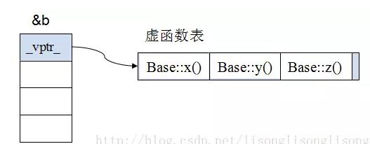 成都C++培训